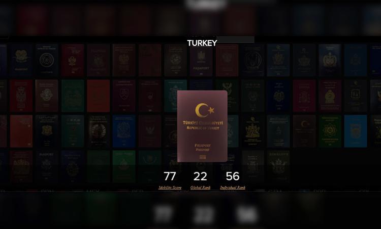 رتبه و ارزش پاسپورت ترکیه